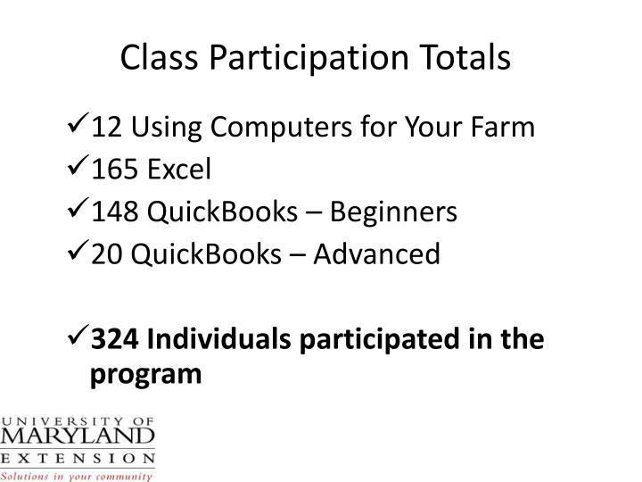 Class Participation Totals