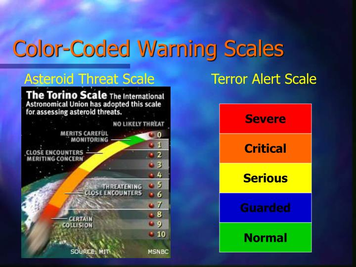 Color-Coded Warning Scales