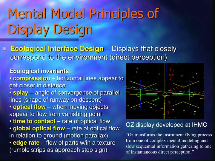 Mental Model Principles of Display Design
