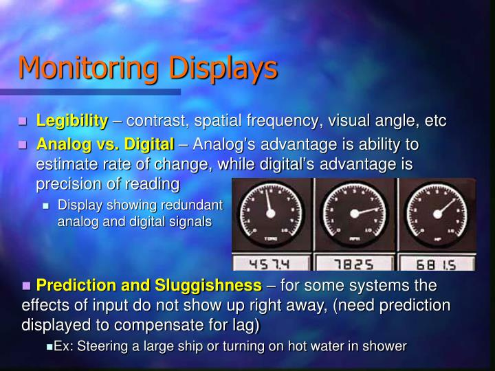 Monitoring Displays