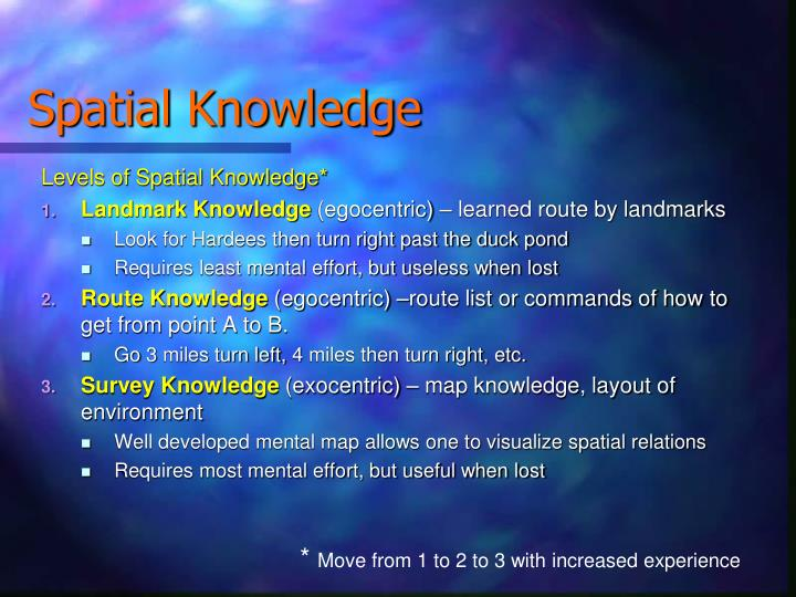 Spatial Knowledge