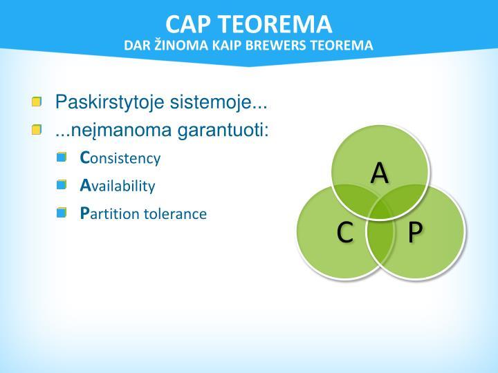 CAP teorema