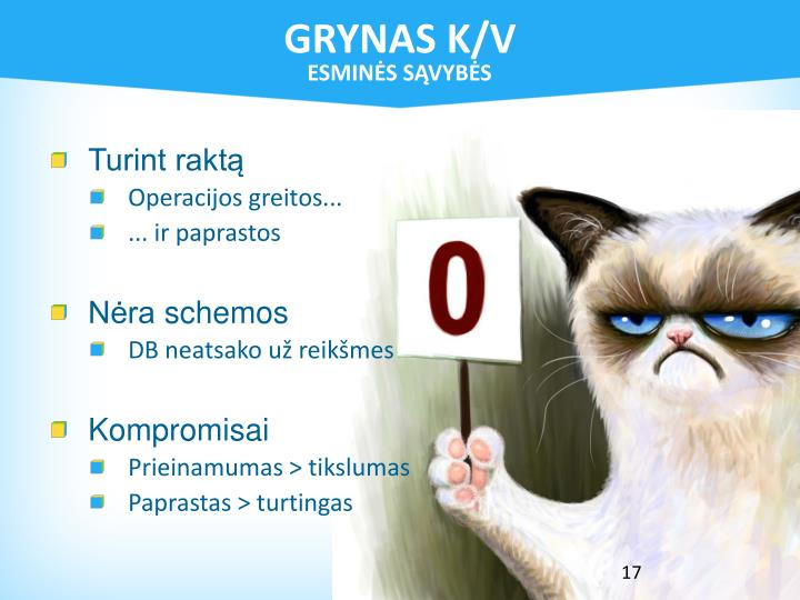 Grynas K/V