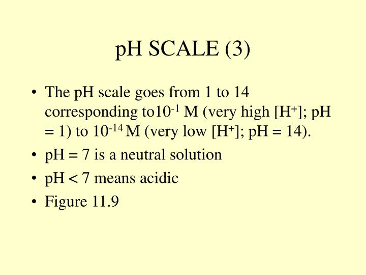 pH SCALE (3)