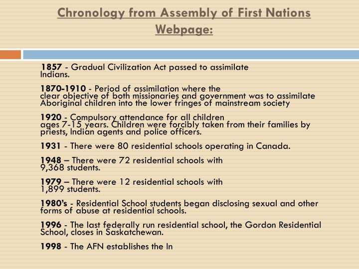 Chronology from Assembly of First Nations Webpage: