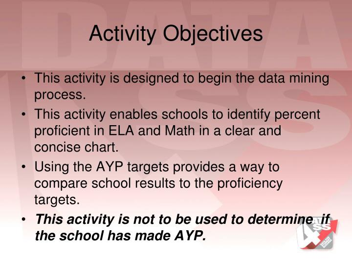 Activity Objectives