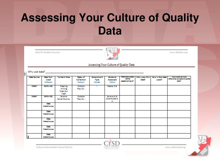 Assessing Your Culture of Quality Data
