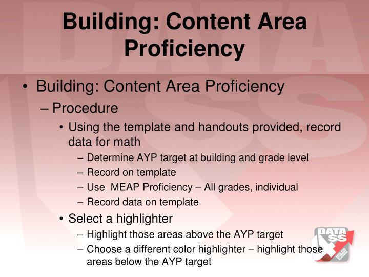 Building: Content Area Proficiency