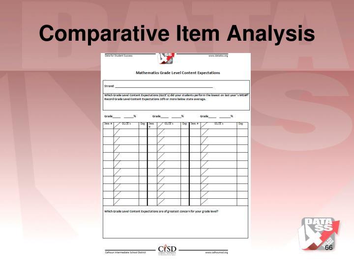 Comparative Item Analysis