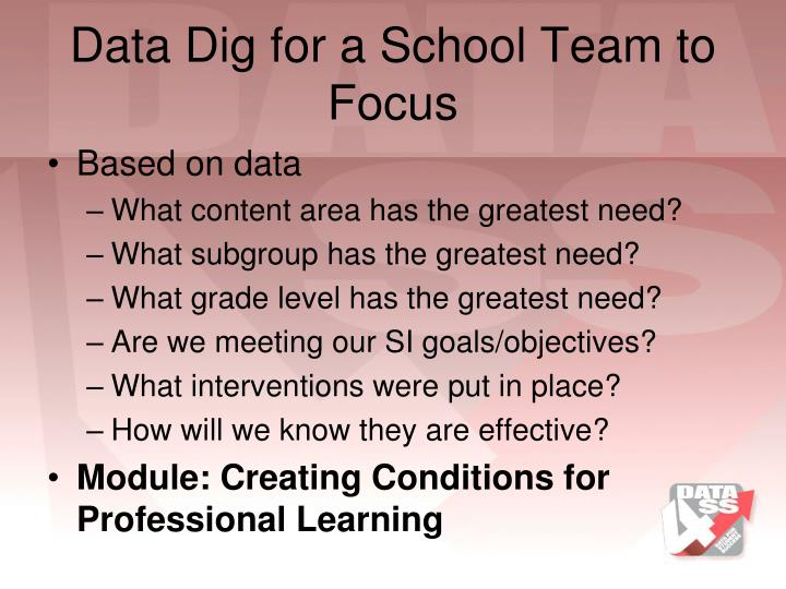 Data Dig for a School Team to Focus
