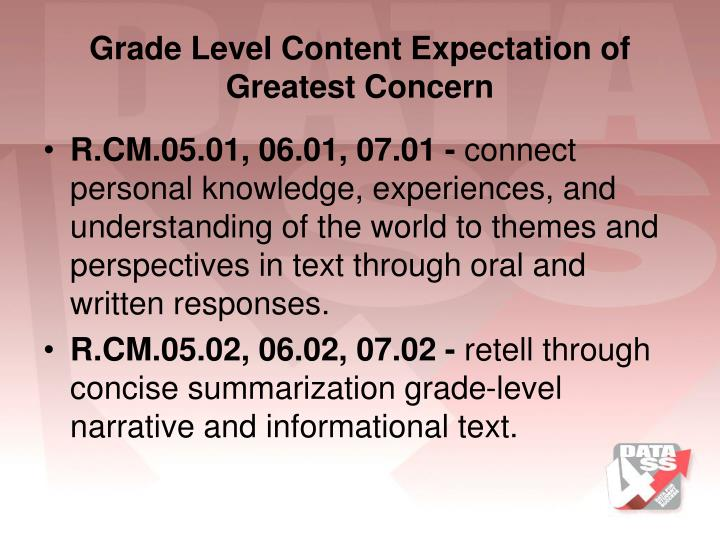 Grade Level Content Expectation of Greatest Concern