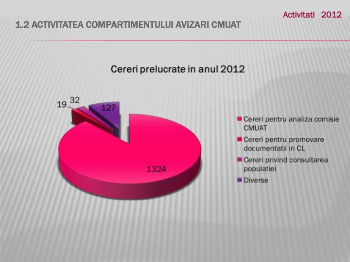 Activitati   2012