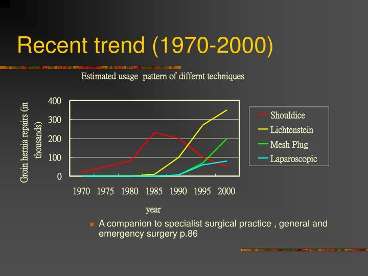 Recent trend (1970-2000)
