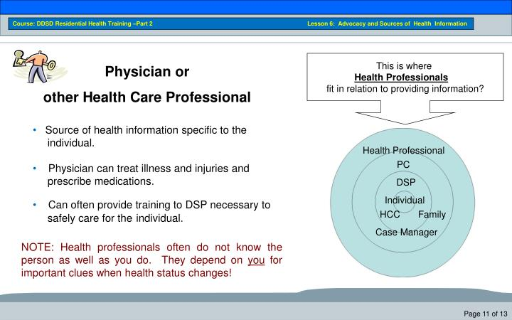 Course: DDSD Residential Health Training –Part 2                                                                                  Lesson 6:  Advocacy and Sources of  Health  Information