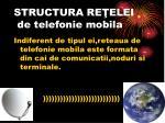 structura re elei de telefonie mobila