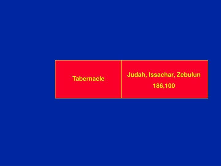 Judah, Issachar, Zebulun