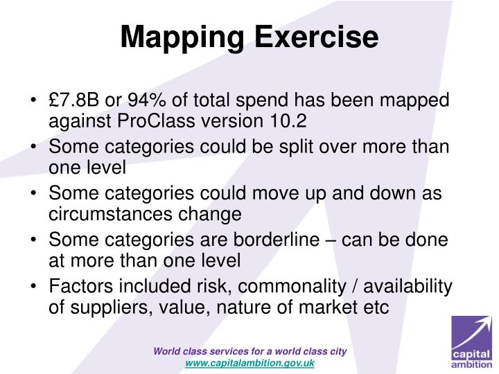 £7.8B or 94% of total spend has been mapped against ProClass version 10.2