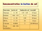 ionconcentraties in buiten de cel