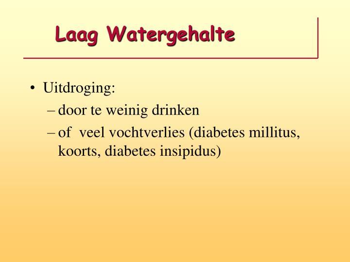 Laag Watergehalte