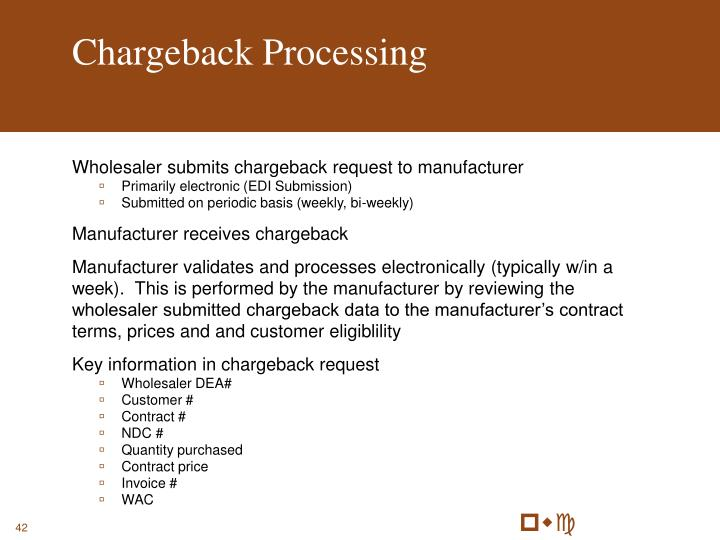Chargeback Processing