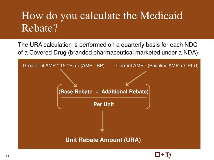 How do you calculate the Medicaid Rebate?