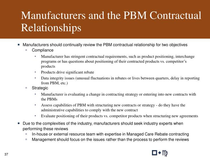 Manufacturers and the PBM Contractual Relationships