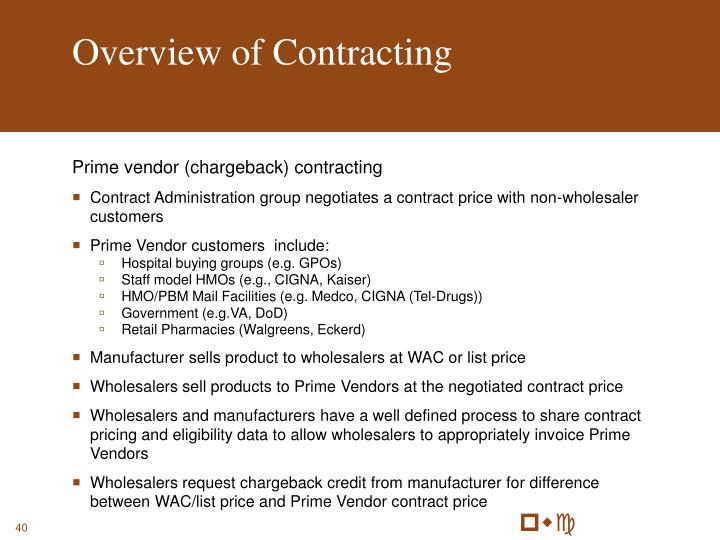 Overview of Contracting