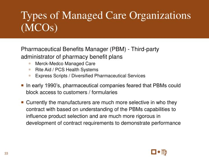 Types of Managed Care Organizations (MCOs)