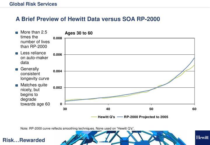 A Brief Preview of Hewitt Data versus SOA RP-2000