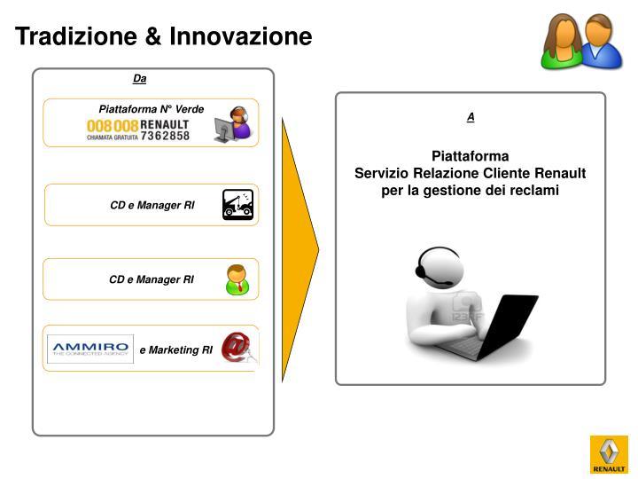 Tradizione & Innovazione