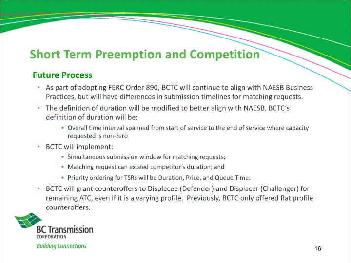 Short Term Preemption and Competition