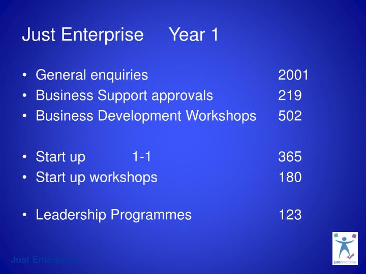 Just Enterprise	Year 1