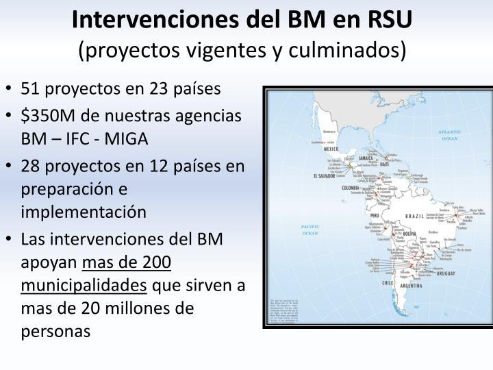 Intervenciones del BM en RSU