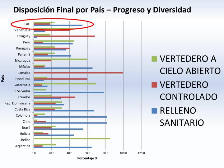 Disposición Final por