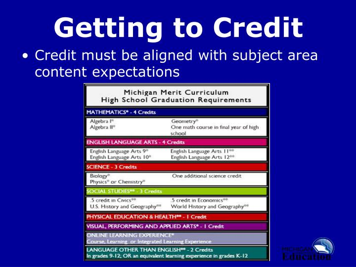 Getting to Credit