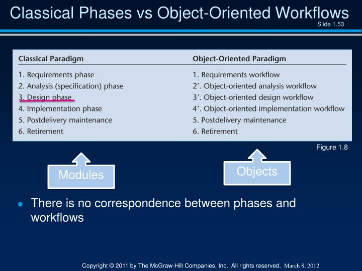 Classical Phases vs Object-Oriented Workflows