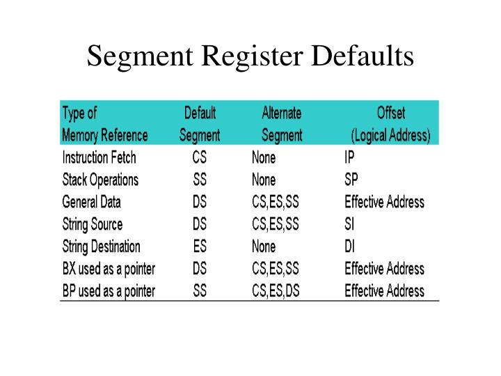 Segment register defaults