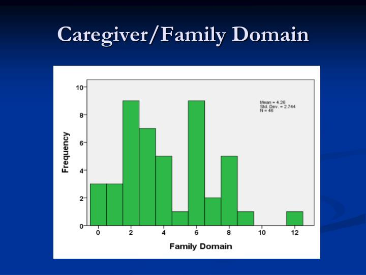 Caregiver/Family Domain