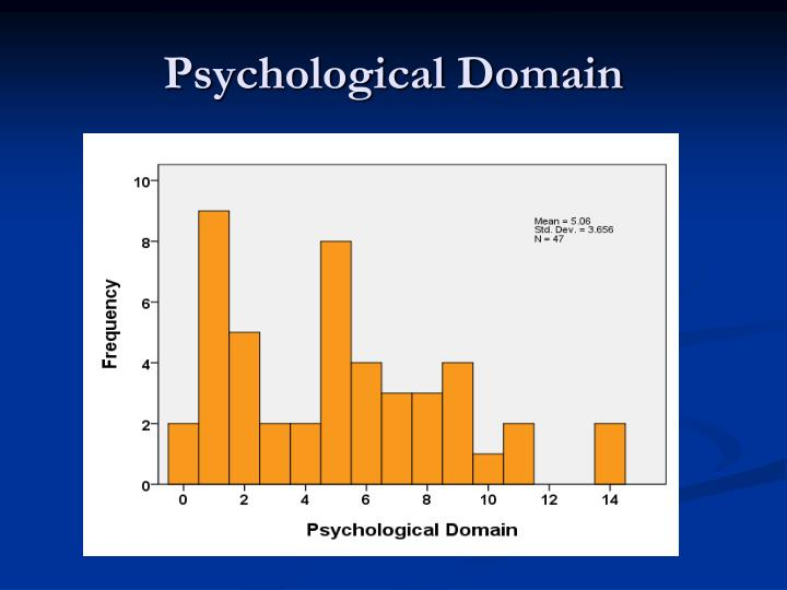 Psychological Domain