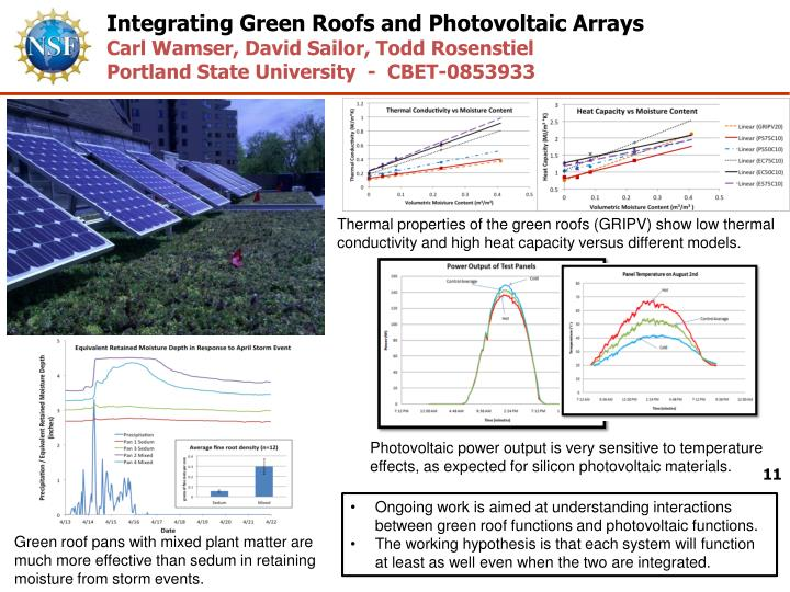 Integrating Green Roofs and Photovoltaic Arrays