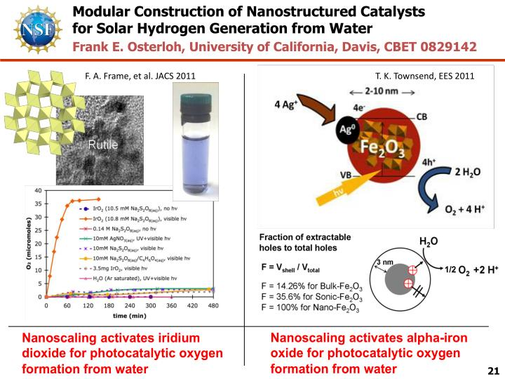 Modular Construction of Nanostructured Catalysts