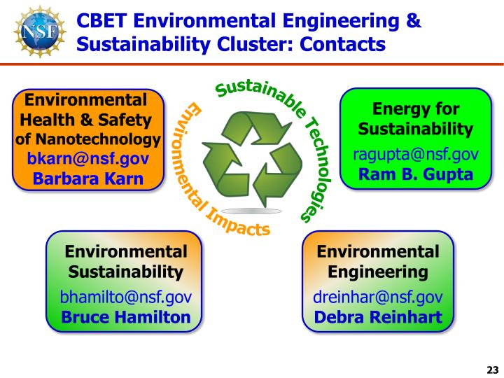CBET Environmental Engineering &