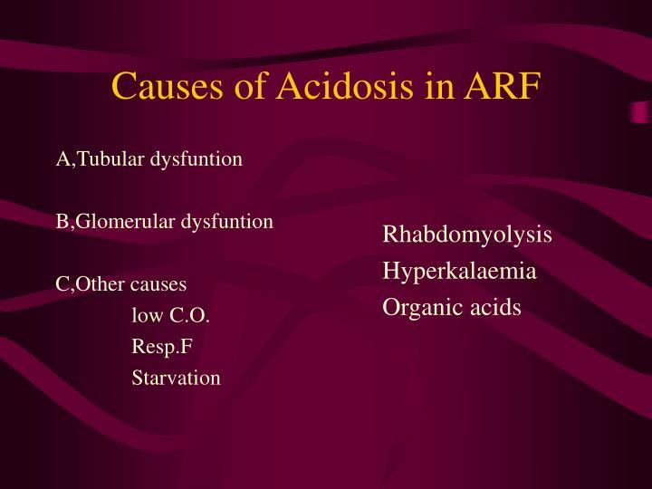 A,Tubular dysfuntion
