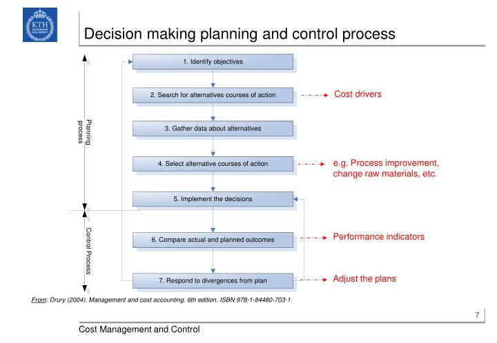 Decision making planning and control process