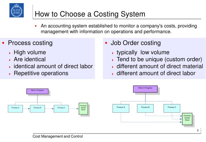 How to Choose a Costing System