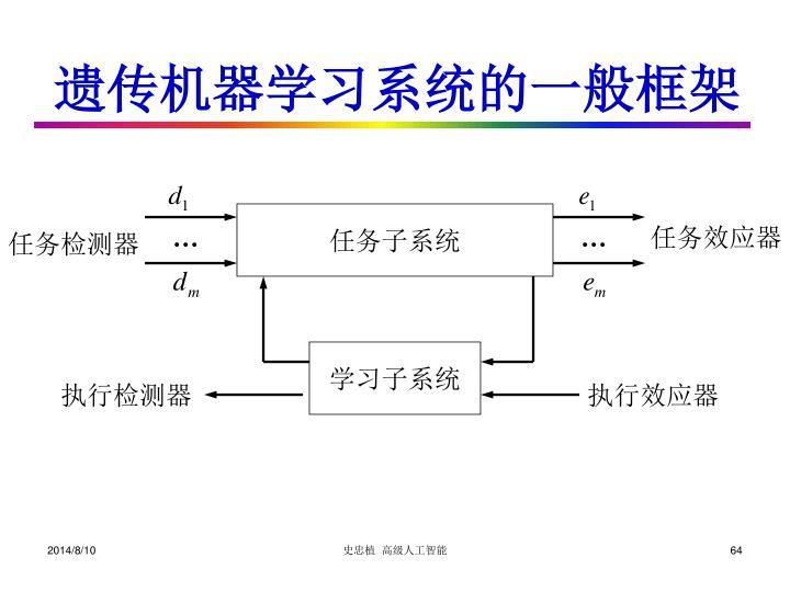 遗传机器学习系统的一般框架