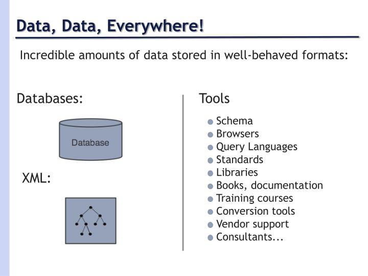 Data, Data, Everywhere!