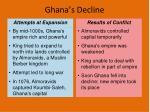 ghana s decline