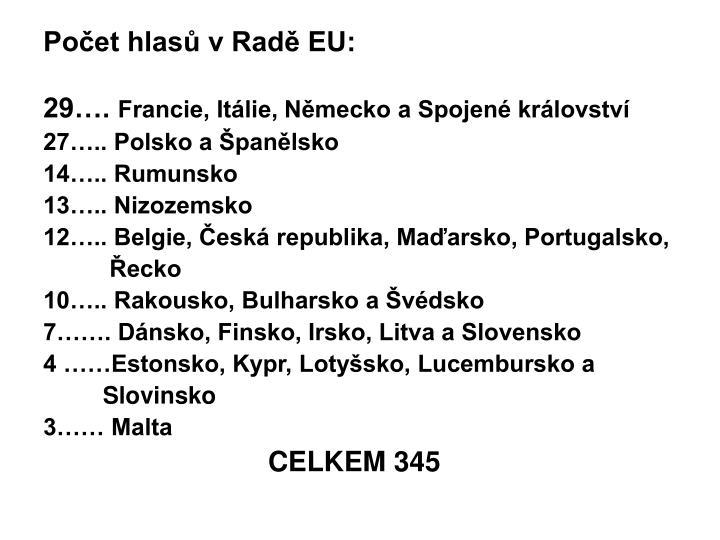Počet hlasů v Radě EU: