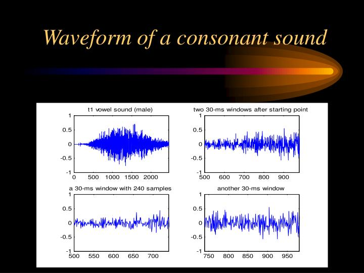 Waveform of a consonant sound